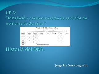 """UD 3:  """"Instalación y administración de servicios de  nombres de dominio"""" Historia del DNS."""