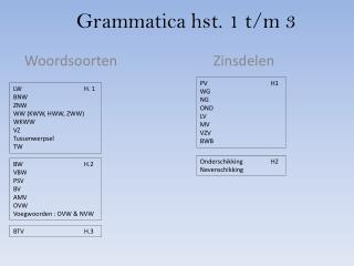 Grammatica hst. 1 t/m 3