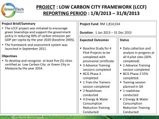PROJECT : LOW CARBON CITY FRAMEWORK (LCCF) REPORTING PERIOD  :  1/8/2013  –  31/8/2013