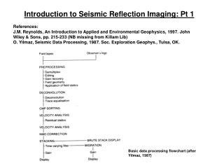 Introduction to Seismic Reflection Imaging