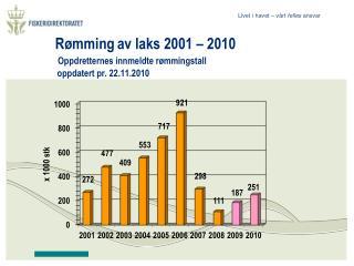 Rømming av laks 2001 –  2010 Oppdretternes innmeldte rømmingstall  oppdatert pr.  22.11.2010