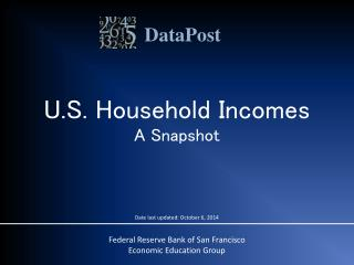 U.S. Household Incomes A Snapshot