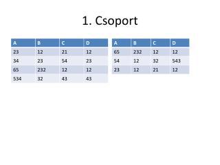 1. Csoport