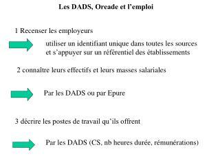 Les DADS, Oreade et l emploi