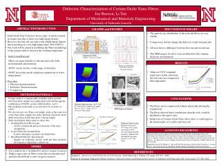 Dielectric Characterization of Cerium Oxide Nano-Fibers  Joe Beeson ,  Li Tan