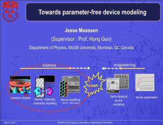Jesse Maassen (Supervisor : Prof. Hong Guo)