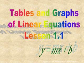 Tables and Graphs of Linear Equations Lesson 1.1