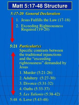 Matt 5:17-48 Structure