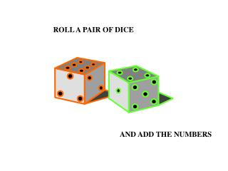 ROLL A PAIR OF DICE