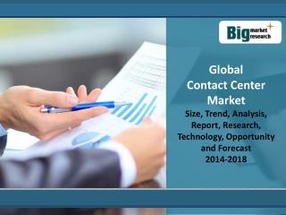 Global Contact Center Market 2014 - 2018