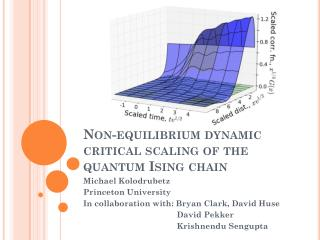 Non-equilibrium dynamic critical scaling of the quantum Ising chain