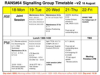 RAN5#64 Signalling Group Timetable –v2  18 August