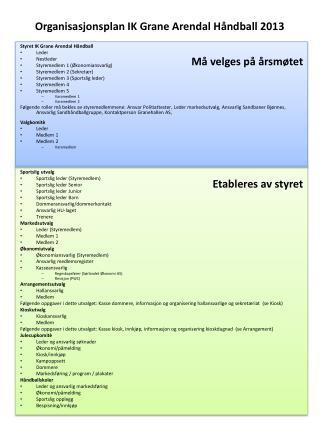 Organisasjonsplan IK Grane Arendal Håndball  2013