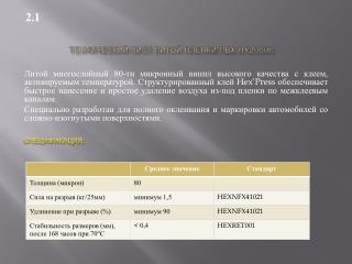 Технический лист литой пленки ПВХ  HX20000