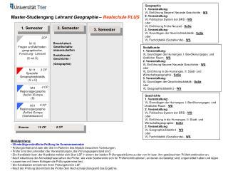 Master-Studiengang  Lehramt Geographie –  Realschule PLUS