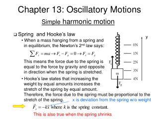 Chapter 13: Oscillatory Motions
