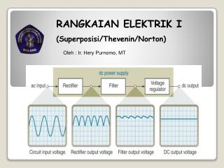 RANGKAIAN ELEKTRIK I (Superposisi/Thevenin/Norton)