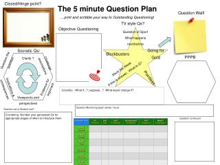 The 5 minute Question Plan