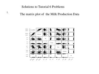 Solutions to Tutorial 6 Problems