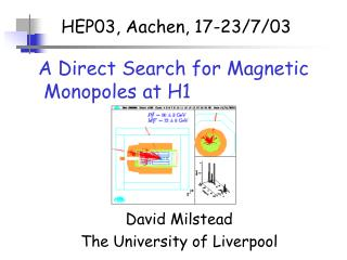 A Direct Search for Magnetic  Monopoles at H1
