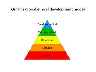 Organizational ethical development model