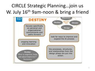 CIRCLE Strategic Planning…join us  W. July 16 th  9am-noon & bring a friend