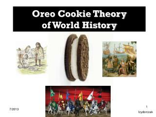 Oreo Cookie Theory of World History