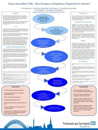 Fascia Iliaca Block (FIB) - Why Develop a Competency Programme for Nurses?