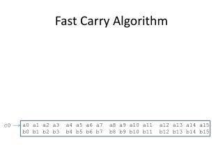 Fast Carry Algorithm