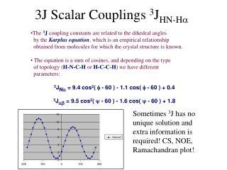 3J Scalar Couplings  3 J HN-H a
