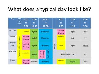 What does a typical day look like?