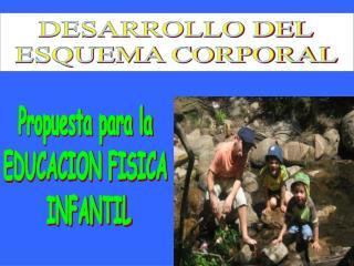 DESARROLLO DEL ESQUEMA CORPORAL