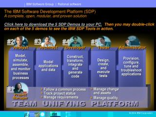 SDP-Demos-Handbook