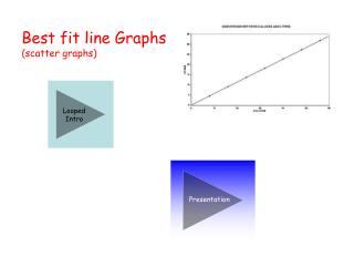 Best fit line Graphs (scatter graphs)