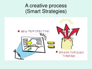 A creative process (Smart Strategies)