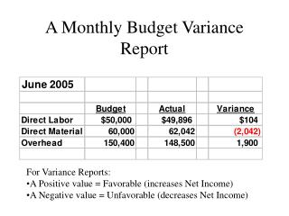 A Monthly Budget Variance Report