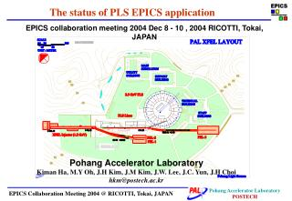 Pohang Accelerator Laboratory POSTECH