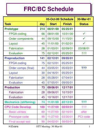FRC/BC Schedule