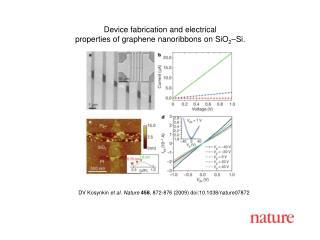 DV Kosynkin  et al.  Nature 458 , 872-876 (2009) doi:10.1038/nature07872