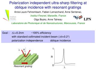 Polarization independent ultra-sharp filtering at oblique incidence with resonant gratings