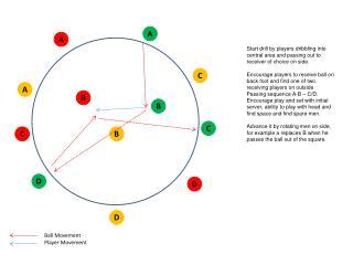 Ball Movement Player Movement