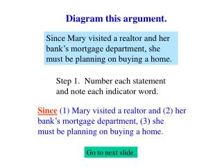 Since Mary visited a realtor and her bank's mortgage department, she