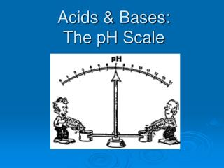 Acids & Bases:  The pH Scale