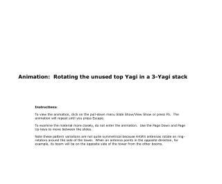 Animation:  Rotating the unused top Yagi in a 3-Yagi stack