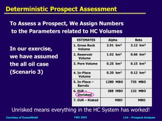Deterministic Prospect Assessment