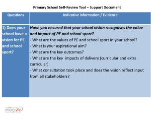 Primary School Self-Review Tool – Support Document