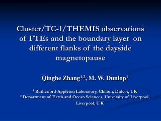 Qinghe Zhang 1,2 , M. W. Dunlop 1 1  Rutherford-Appleton Laboratory, Chilton, Didcot, UK