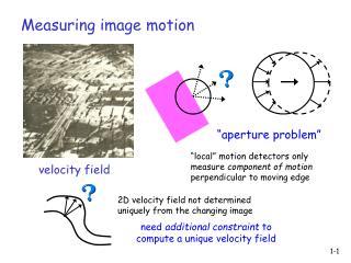 Measuring image motion