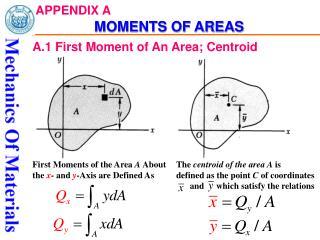 moment of inertia definition pdf