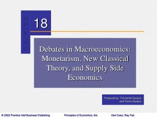 Debates in Macroeconomics:  Monetarism, New Classical Theory, and Supply Side Economics